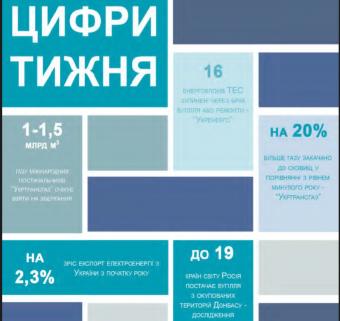 Тижневий аналітичний звіт: 24 – 30 червня 2019