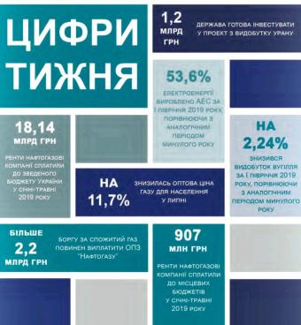 Тижневий аналітичний звіт: 15 – 21 липня 2019