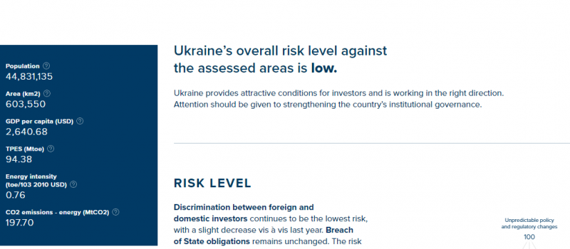DiXi Group helped to prepare the Energy Investment Risk Assessment for Ukraine