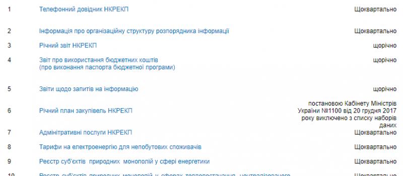Реєстр ліцензіатів НКРЕКП оновлено за допомогою DiXi Group