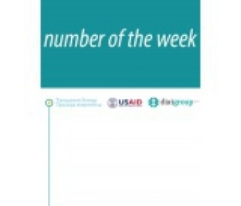 Number of the week (24.12.18)