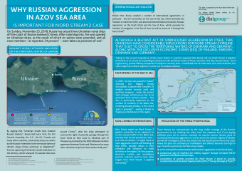 Why russian aggression in Azov Sea area is important for Nord Stream 2 case