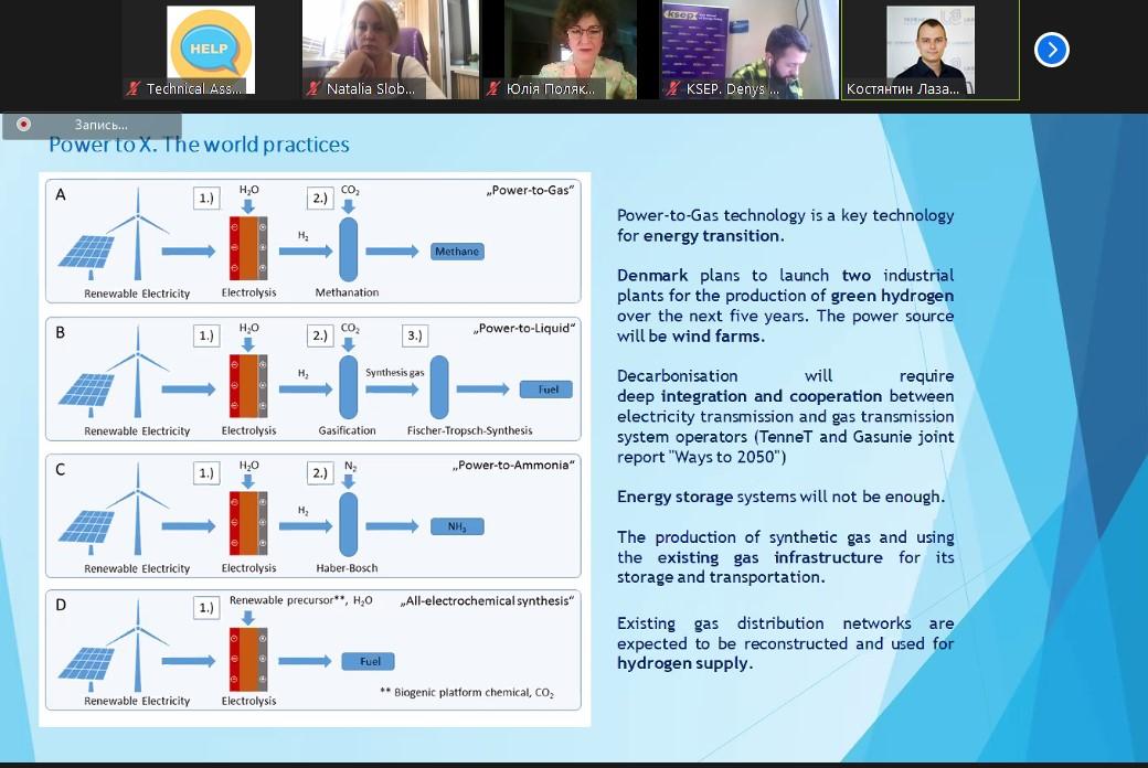 КШЕП: завершено третій навчальний курс із енергетичного регулювання в ЄС