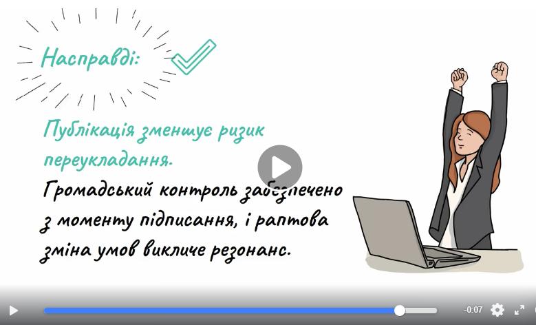 Міфи про розкриття видобувних угод – анімація DiXi Group