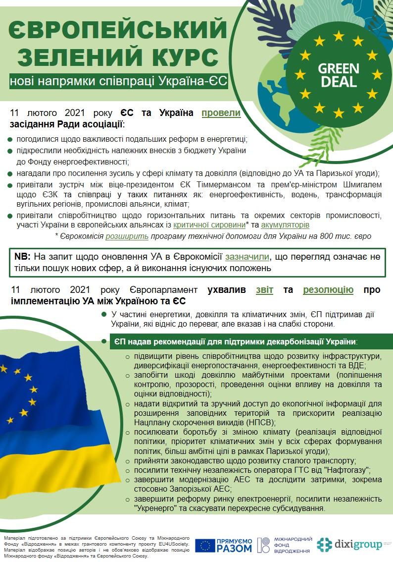 ЄЗК: нові напрямки співпраці Україна-ЄС (інфографіка)